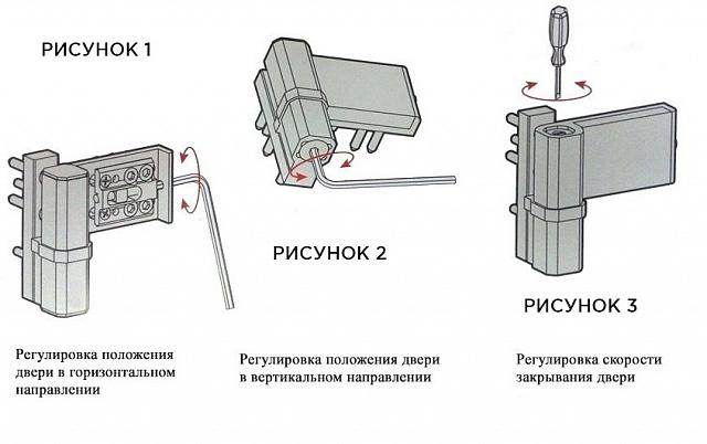 схема регулировки двери пвх