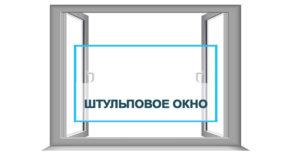 штульповый механизм окна