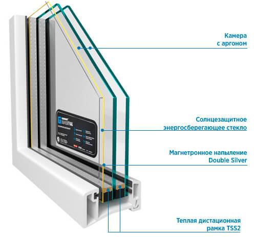 Двухкамерный DS Neutral