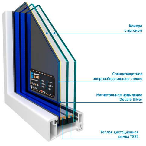 Двухкамерный DS Next Blue Saphire