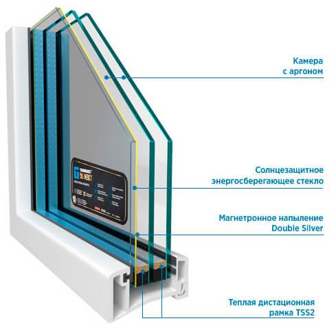 Двухкамерный DS Next Royal Aquamarine